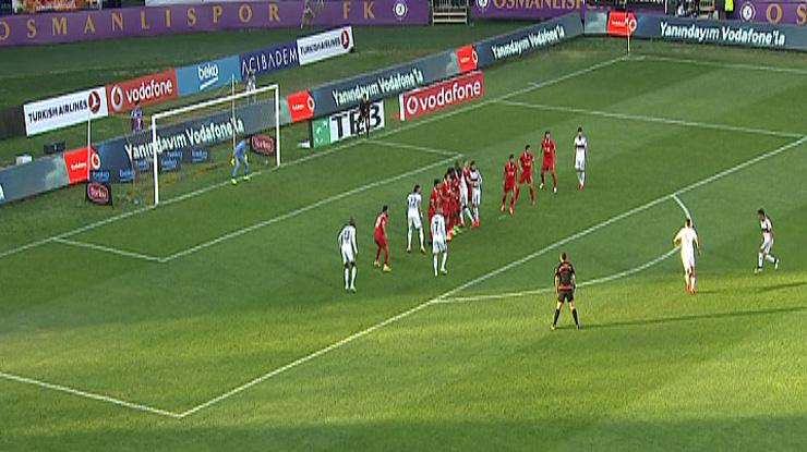 Beşiktaş Gaziantepspor golleri